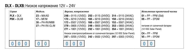 Расшифровка кодов насосов DLX 12-24 Вт