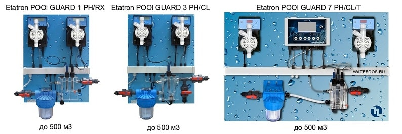Станции дозирования для бассейнов 500 м3