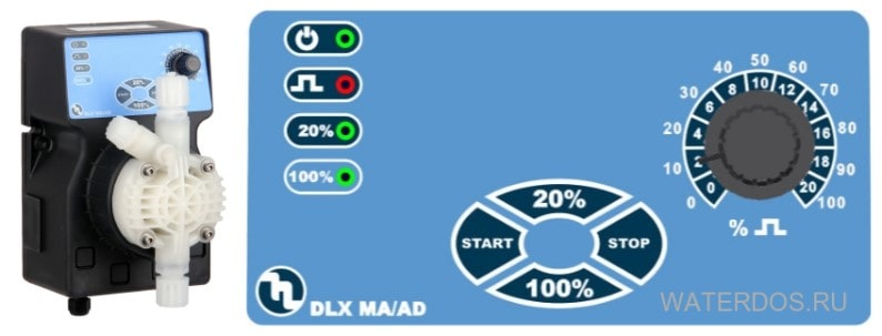 Серия DLX MA AD